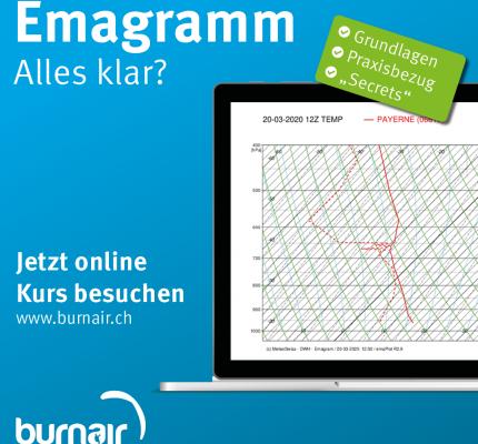 Emagramm Online Kurs für Gleitschirmpilot*innen